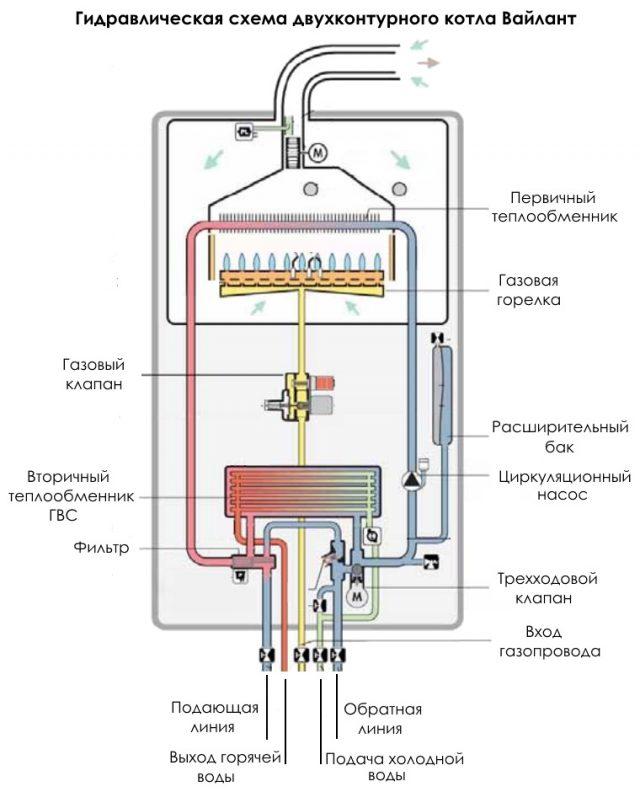 Гидравлическая схема двухконтурного газового котла