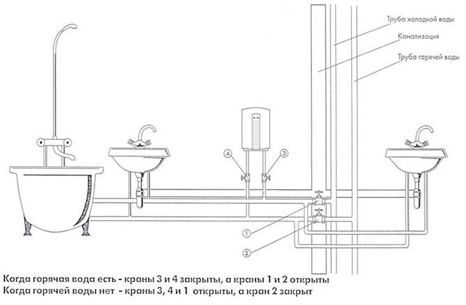Напорный проточный водонагреватель Stiebel Eltron DHF 13 C с медным трубчатым нагревательным элементом