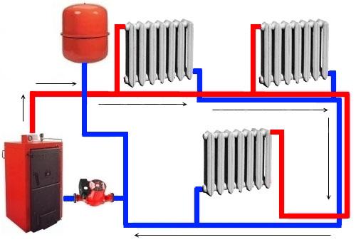 Одноконтурный котел в системе с принудительной циркуляцией
