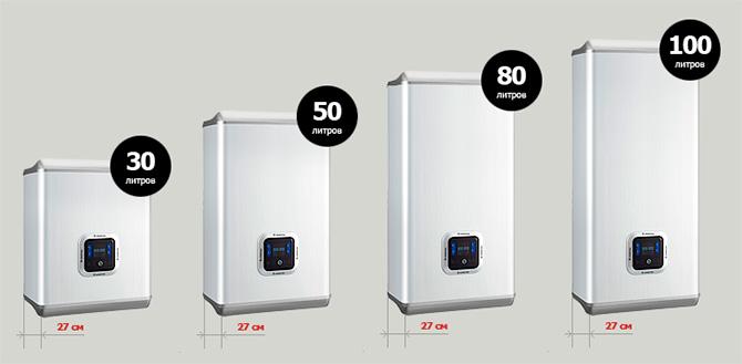 Ряд плоских вертикальных водонагревателей Ariston