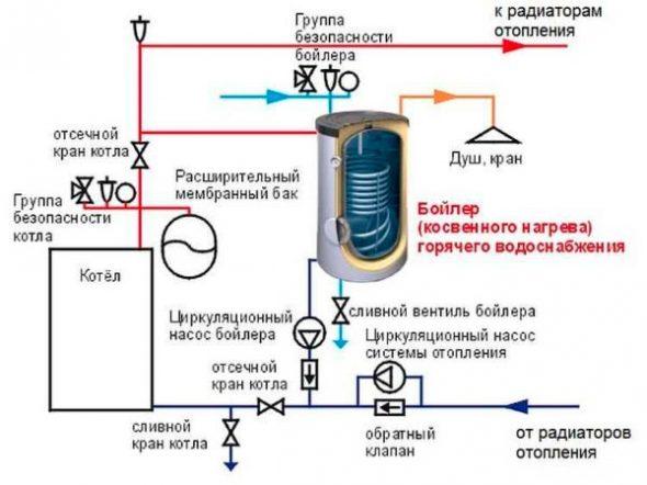 Схема с двумя насосами