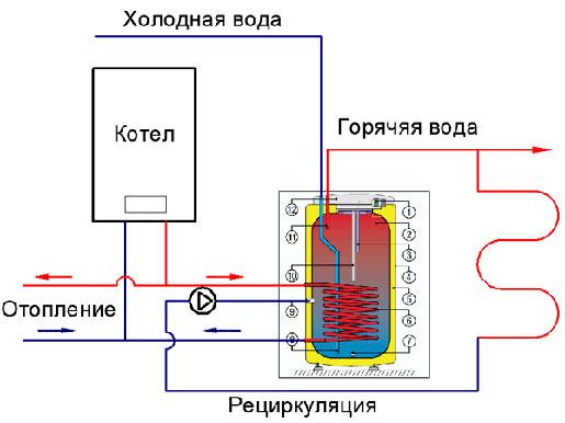 Устройство теплообменника для нагрева воды Кожухотрубный испаритель ONDA LSE 626 Азов