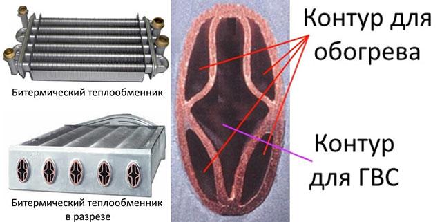 Котел бакси устройство теплообменника Паяный теплообменник ASA - PL 22-30 E Анжеро-Судженск